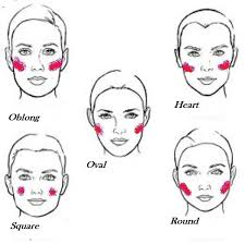 2 tip 2 know the shape of your face 2
