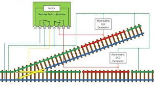 dcc wiring for switch machines dcc auto wiring diagram schematic model train wiring diagrams nilza net on dcc wiring for switch machines