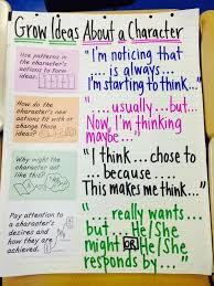 Rl 4 1 Anchor Chart Grade 3 Nys Ela Test Practice Edsearch Lumos Learning