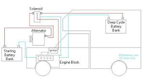 rv battery isolator wiring diagram wiring diagrams rv house battery wiring diagram diagrams