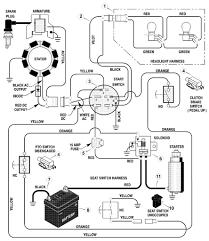 Latest yard machine riding lawn mower wiring diagram mtd 2018 for