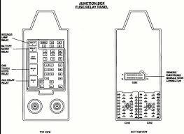 fuse box diagram 1998 ford f150 triton wiring library fuse box diagram 2001 ford f 150 v6 detailed schematics diagram rh politicallyofftarget com 1998 f150