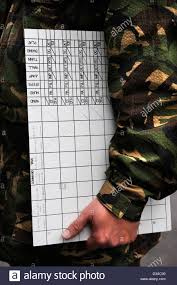 A Recruiting Officer With A Chart Of Tests For Potential