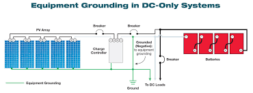 ask the experts grounding dc systems home power magazine equipment grounding in dc only systems schematic