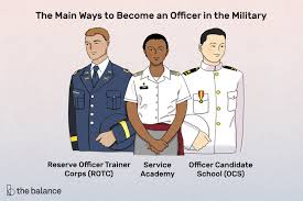 Army Pay Ranks Chart Us Military Rank And Insignia Chart Officer