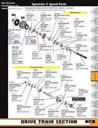 similiar harley davidson transmission picture breakdown keywords engine diagram on harley davidson sportster transmission diagram