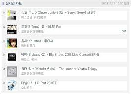 Album Charts 2009 Sorry Sorry No 1 Again Hanteo Charts Plus Elf Zone