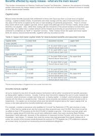 Pension Credit Entitlement Chart Equity Release And The Impact On Benefits And Tax Pdf