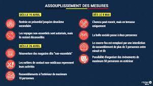 Coronavirus en Belgique : terrasses, voyages, couvre-feu… Voici les  assouplissements des mesures annoncés par le Comité de concertation