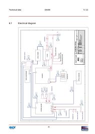 fa wiring diagram wiring diagrams best 7 electrical diagram ga450 mixer wiring fa st fluid fast led light bar wiring diagram fa wiring diagram