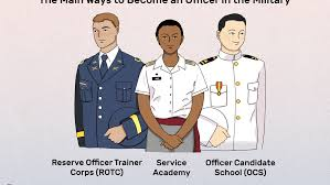 Military Rank Equivalents Chart Us Military Rank And Insignia Chart Officer