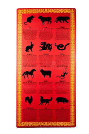 Complete Chinese Zodiac Chart The Chinese Zodiac Against A White Background Stock Photo
