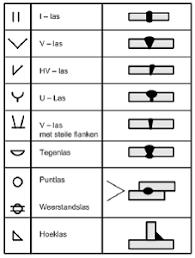 technische tekening symbolen