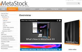 Metastock Charting Software Charting Software Metastock Xenith