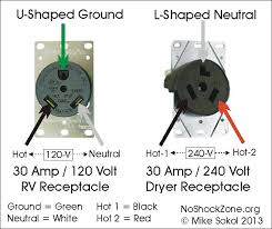 mis wiring a 120 volt rv outlet with 240 volts no~shock~zone 3 Wire 50 Amp Outlet Diagram rv dryer_outlets Wiring 220 Volt 30 Amp Plug and Outlet