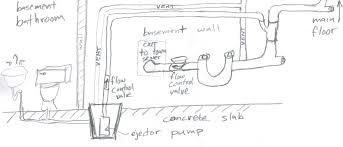 excellent basement toilet sump pump installation buffalo western new york emilydangerband basement toilet sump pumps toilet sump pump basement sump pump