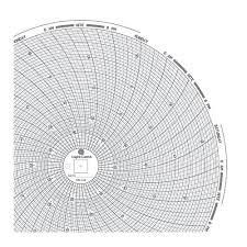 Graphic Controls 32020493 Chart Recorder Paper Din 448