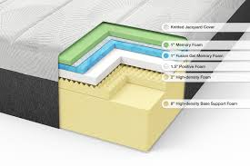 foam mattress. Fresh High Density Foam Mattress 98 For Home Bedroom Furniture Ideas With