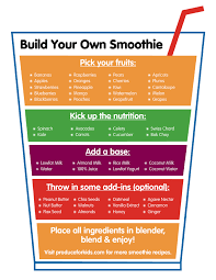 Smoothie Recipe Chart Fs1245 Build A Better Smoothie Rutgers Njaes