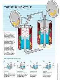 best images about motor stirling stirling ceramic stirling engine