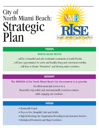 City Of North Miami Beach Florida