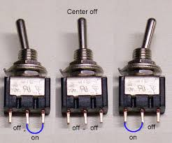 led toggle switch wiring diagram on off 39 wiring diagram images centeroff on off on toggle switch wiring diagram efcaviation com spdt toggle switch wiring diagram at