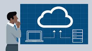 Cloud Architecture Cloud Architecture Core Concepts