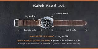 <b>Watch Band</b> Measuring Guide