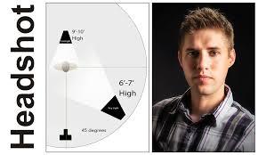 lighting styles. HeadshotSetup_SM Lighting Styles S