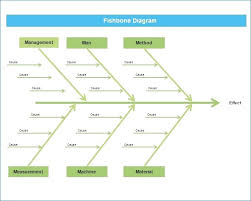 Fishbone Diagram Template Powerpoint Download Elysiumfestival Org