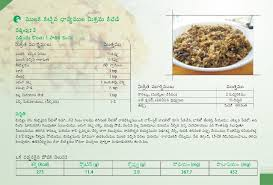 Kidney Patient Diet Chart In Telugu Telugu Recipes For Kidney Patient By Renal Care India