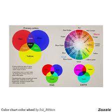 Color Chart Color Wheel Zazzle Com Wallpaper Iphone Neon