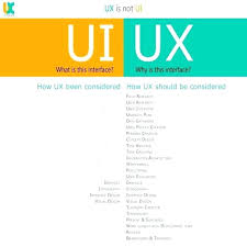Ux Designer Resume Designer Resume 2 Designer Resume Ux Designer