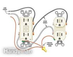 how to install electrical outlets in the kitchen the family handyman wiring diagram for afci receptacle