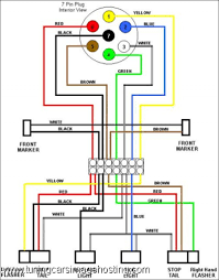 7 Pin Connector Wiring Diagram Free Picture 7 Pin Tow Wiring Diagram