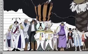 One Piece Height Chart