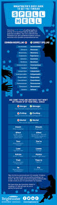 29 Best Spelling Images On Pinterest English Grammar English