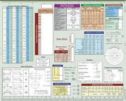 Engineering Slide Chart Card And App Robot Mag