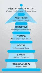 maslow hierarchy of needs essay maslow hierarchy of needs essay maslow hierarchy of needs essay marked by teachers