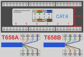 ethernet wall plug wiring diagram Ethernet Wiring Diagram RJ45 Jack Wiring