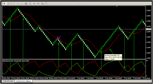 Renko Ashi Trading System Afl How To Use Binary Options Robot