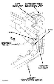 Dual radiator fan wiring diagram wiring diagram and fuse box