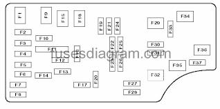2007 chrysler sebring fuse box diagram 5 11 kenmo lp de \u2022 2007 chrysler pacifica fuse box at 2007 Chrysler Pacifica Fuse Box