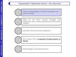 Situational Analysis Questions Evaluating Company Resources Competitive Capabilities Ppt Download