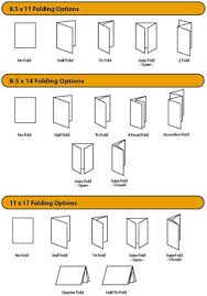 Paper Folding Options For Commercial Printing