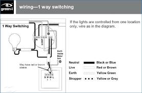 photoelectric sensor wiring diagram kanvamath org in vvolf me photoelectric sensor wiring diagram fresh electric cell fine