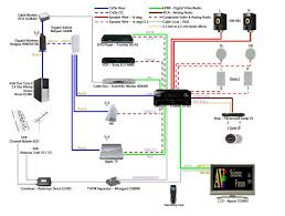 bose home theatre wiring diagram wiring diagram for you • home theatre diagram home theater network wiring diagram for bose lifestyle bose home theatre wiring diagram
