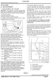 Cooling System Faq Read If You Want Coolant Information