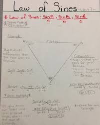 how to write a personal homework help for trigonometry as a homework help trigonometry people can have characteristics that fit to more than just one zodiac sign call homework help found the end of section