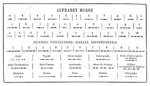 Morse Code Letter Chart French Morse Code Alphabet Stock Image C024 6452
